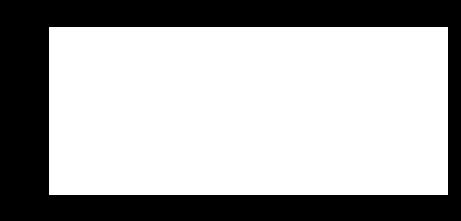 White Listings Logo Bellbrook